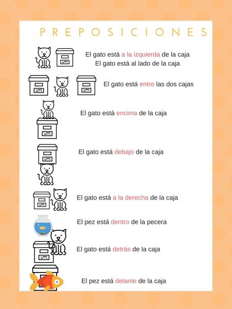 preposiciones1
