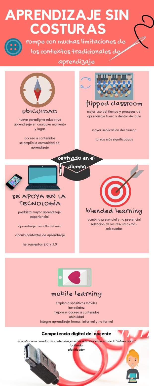 aprendizaje sin costuras